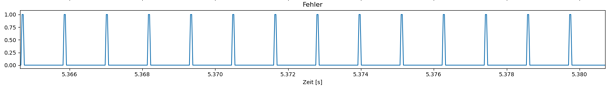 preview image for Fehler.png