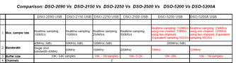 preview image for dso_compare.png
